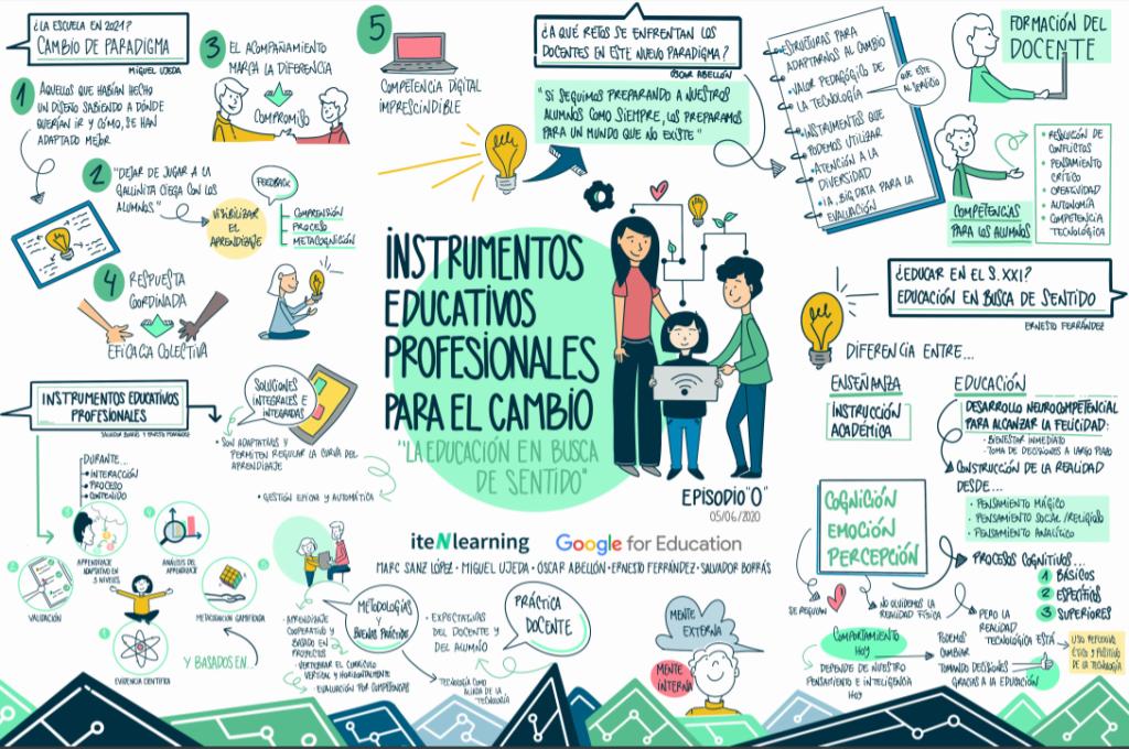 Episodio 0: Instrumentos Educativos Profesionales para el cambio